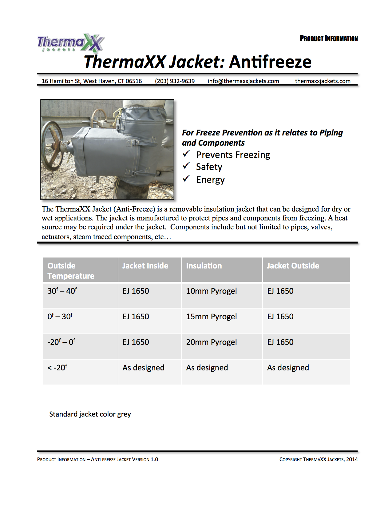 Thermaxx Antifreeze Cut Sheet