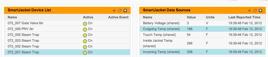 Smart Jacket Dashboard