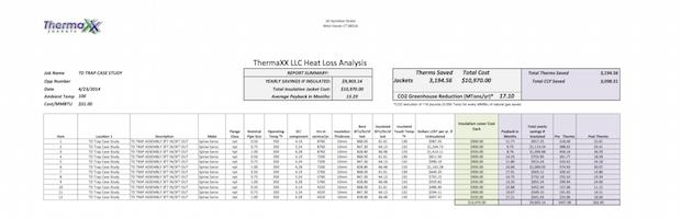 Heat Loss Analysis