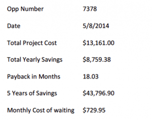 Project Payback Report