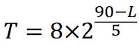 a mathematic formula