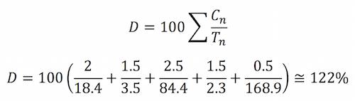 Two Mathematical formulas