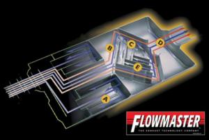 Flowmaster Muffler