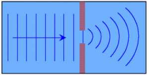 Sound Wave Diagram