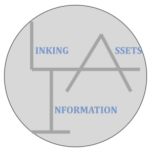 Linking Information to Assets